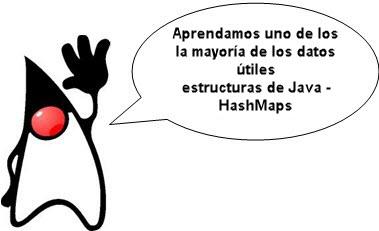 Hashmap En Java Aprende Con El Ejemplo Guru99